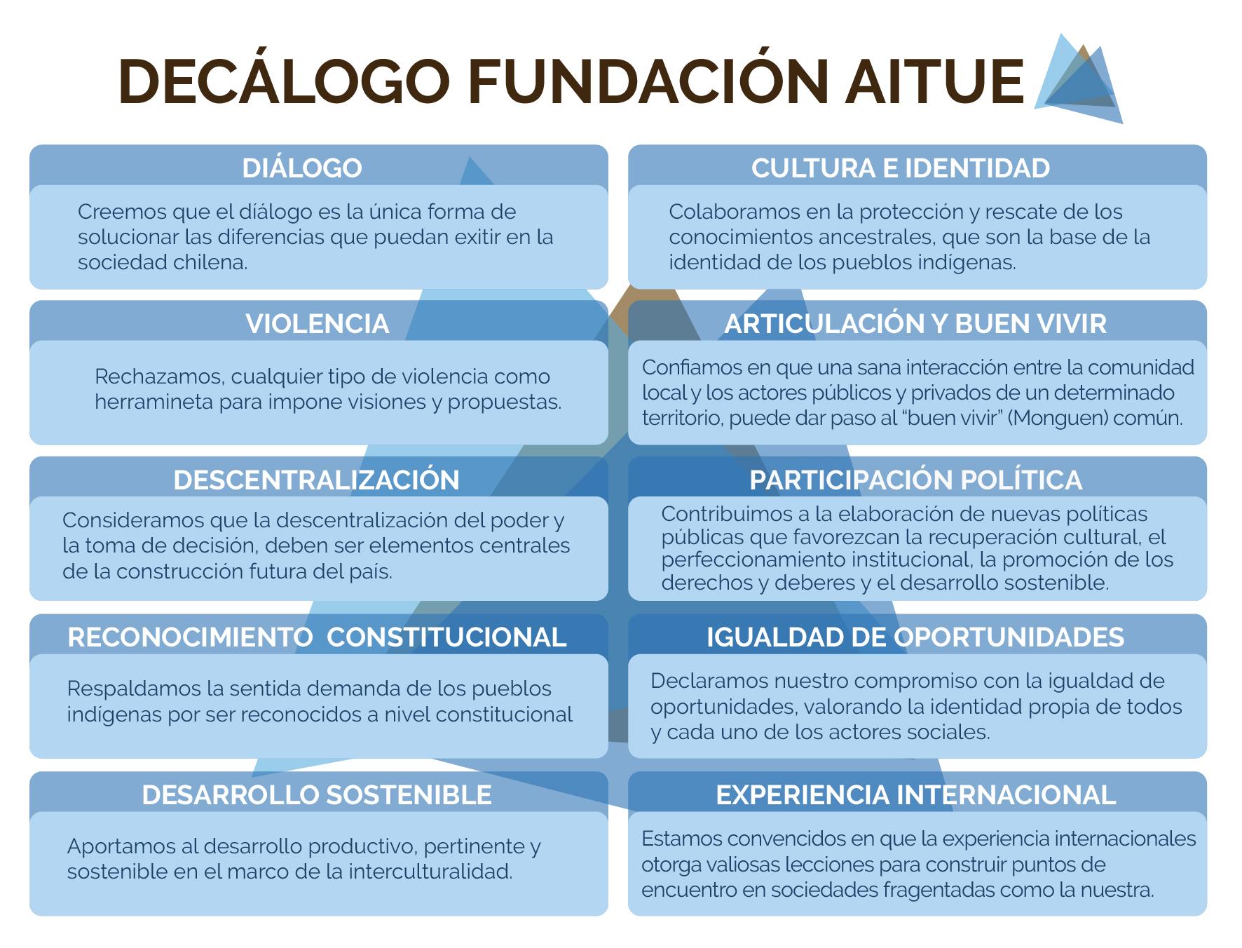 decalogo2-01